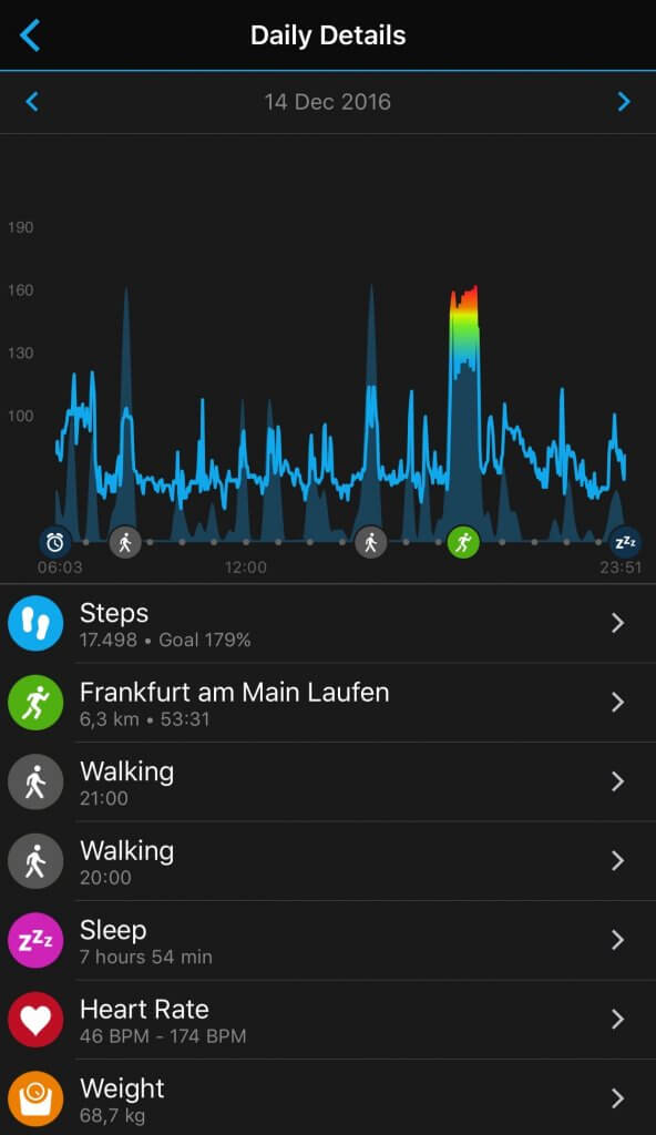 Garmin Vivoactive HR connect app day view